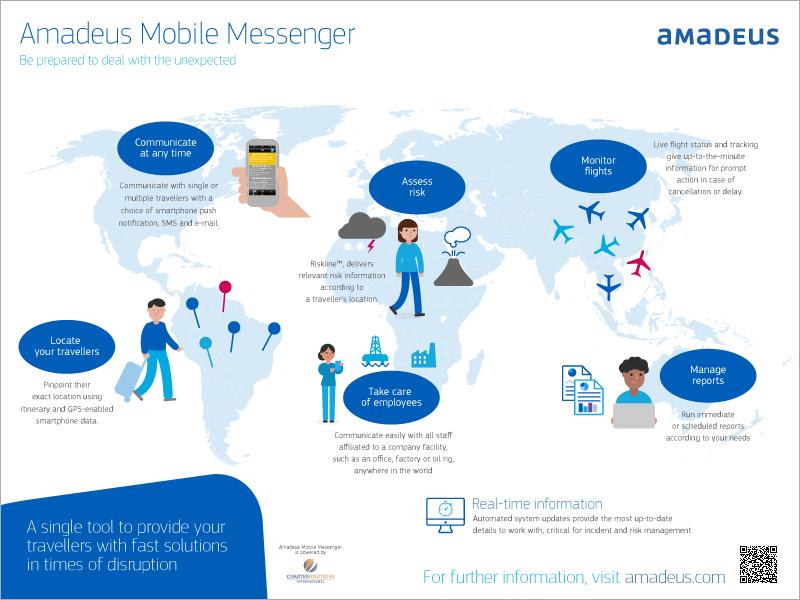 Communiquer marcom and design: multimedia, online, photo